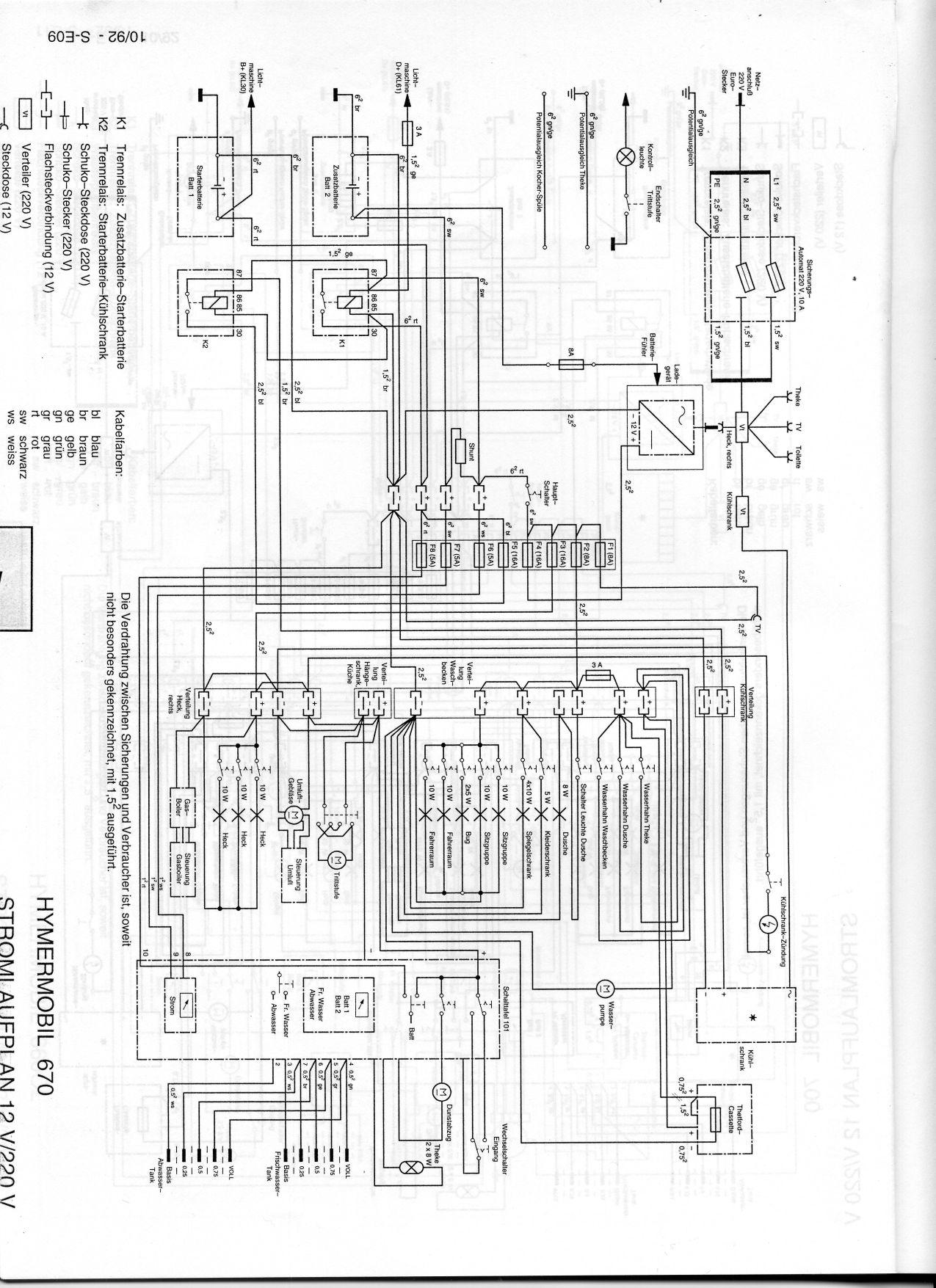 Groß Kenmore Kühlschrank Schaltplan Bilder - Elektrische Schaltplan ...